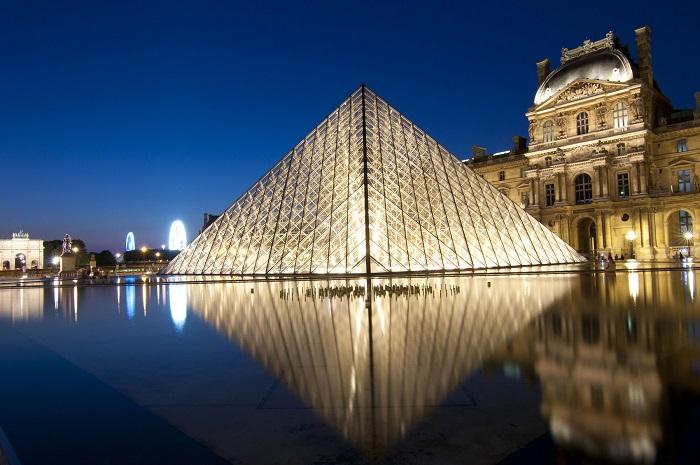 museos más importantes de París